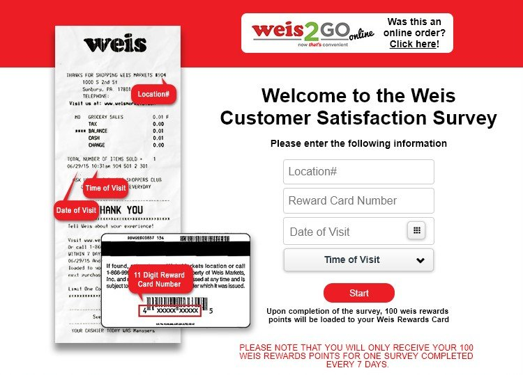 Weis Survey Entry Image